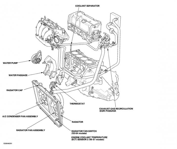 2001 Acura Integra Radiator Fan Wiring Diagram