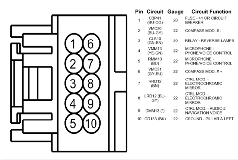 Gentex Mirror Wiring Harness -1995 Chevy Cavalier Starter Wiring Diagram |  Begeboy Wiring Diagram SourceBegeboy Wiring Diagram Source
