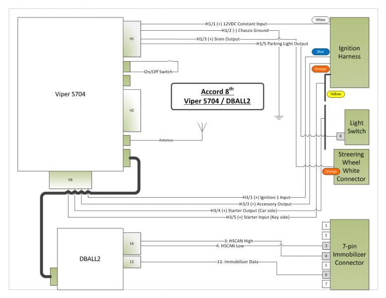 8th accord ex installing viper 5704 w dball2 drive accord honda 5704 Viper Remote Start Manual