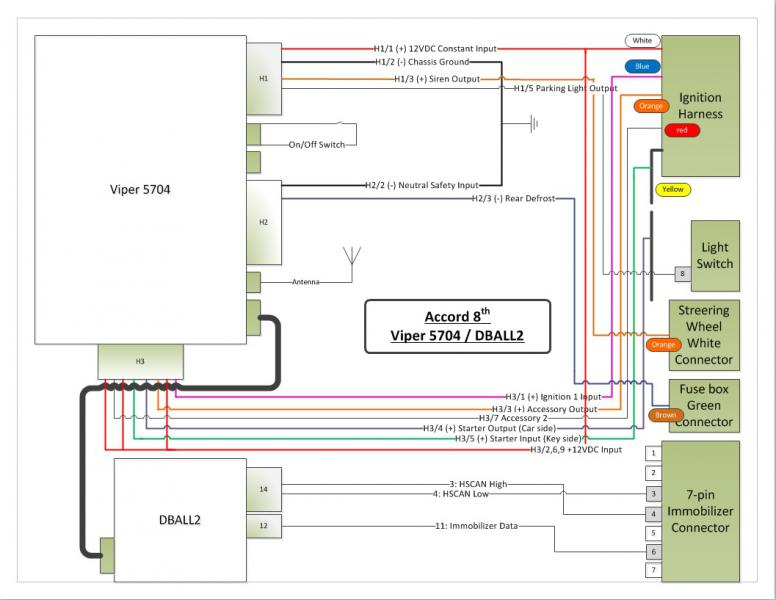 Nice Viper Keyless Entry Wiring Diagram Contemporary - Electrical ...