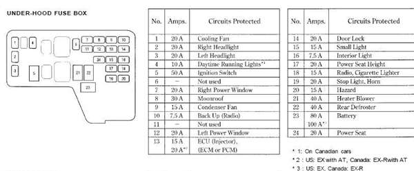 1995 honda accord lx radio wiring diagram 1995 2000 honda crv radio wiring diagram wiring diagram and hernes on 1995 honda accord lx radio