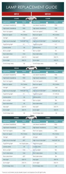 2016 Accord Sport Headlight Low Beam Bulb Drive Accord Honda Forums