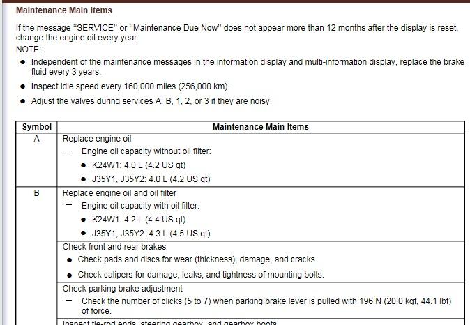 B1 Service Cost Drive Accord Honda Forums