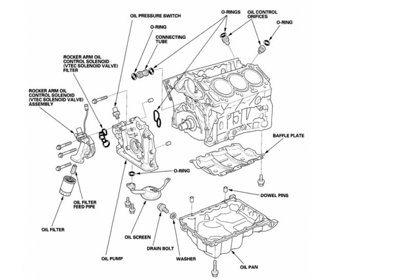 Oil Pump Seal Drive Accord Honda Forums