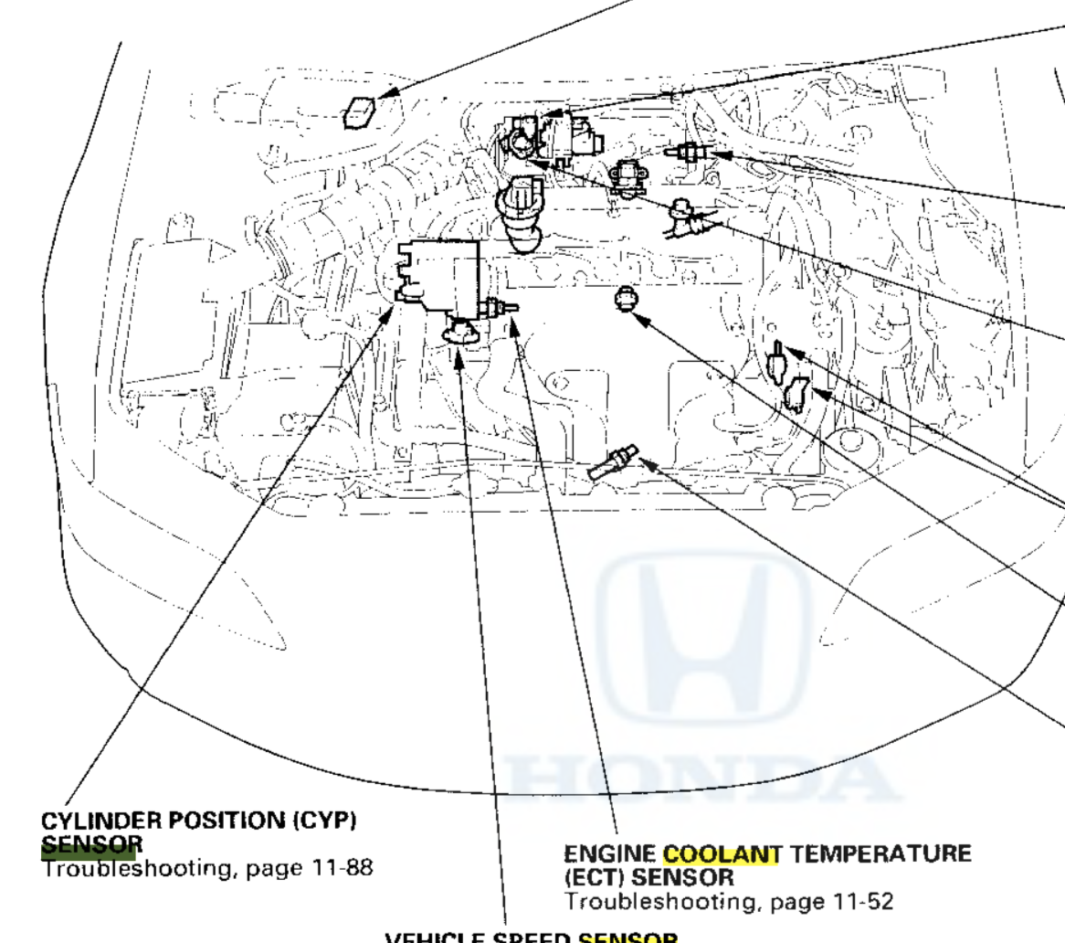 Obd2 Civic Ecu Wiring Diagram On Need A 2000 Acura Tl Wiring Diagram