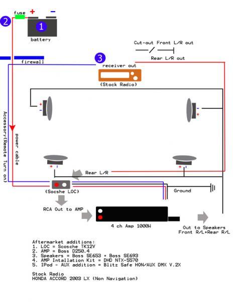 wiring diagram scosche hdswc1 – yhgfdmuor, Wiring diagram