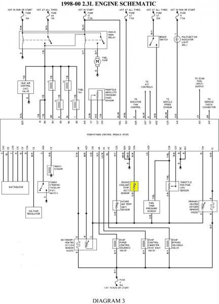 Wiring/ECT coolant temp sensor boondoggle | Drive Accord Honda Forums | 99 Honda Accord Temperature Gauge Wiring Diagram |  | Drive Accord